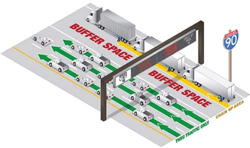 Snoqualmie pass lanes diagram